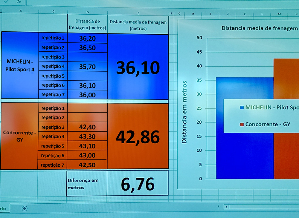 4. Pilot Sport 4 Michelin Reinventa la Rueda Deportiva - MAKINAS
